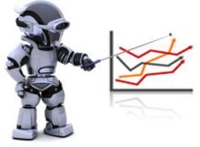 La Tendance, l'indice de Confiance et le conseil boursier du Robot Trader sont des aides à la décision pour le trading